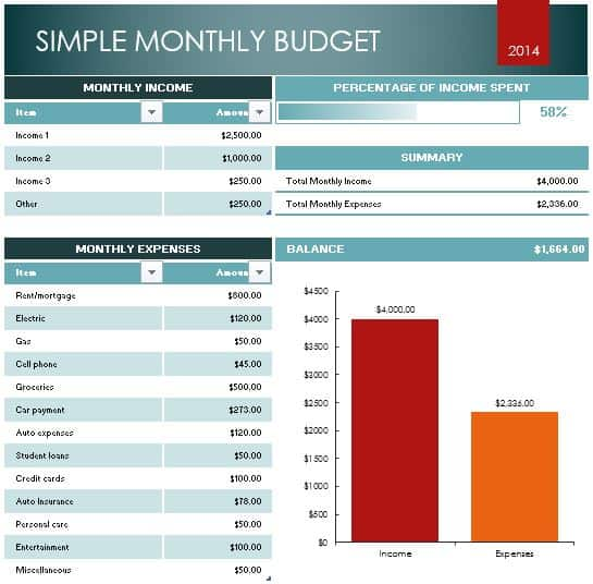 8 free budget spreadsheets that will upgrade your finances today