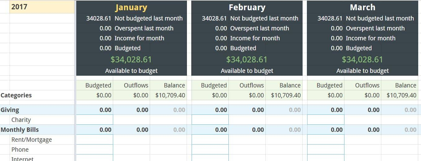 YNAB-like Budget Spreadsheet