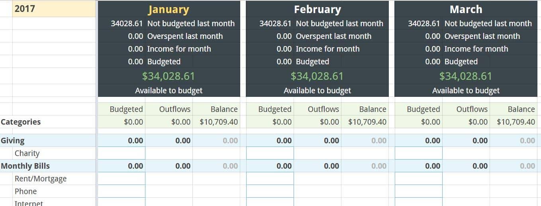 budget spread sheet