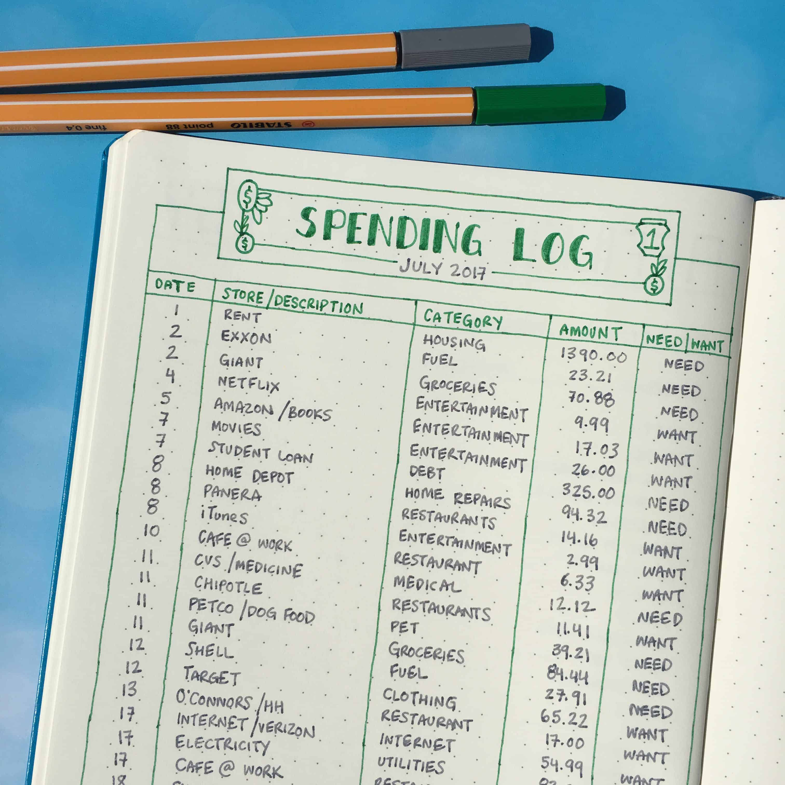Bullet Journal Examples How To Create A Spending Log In Your Bullet Journal