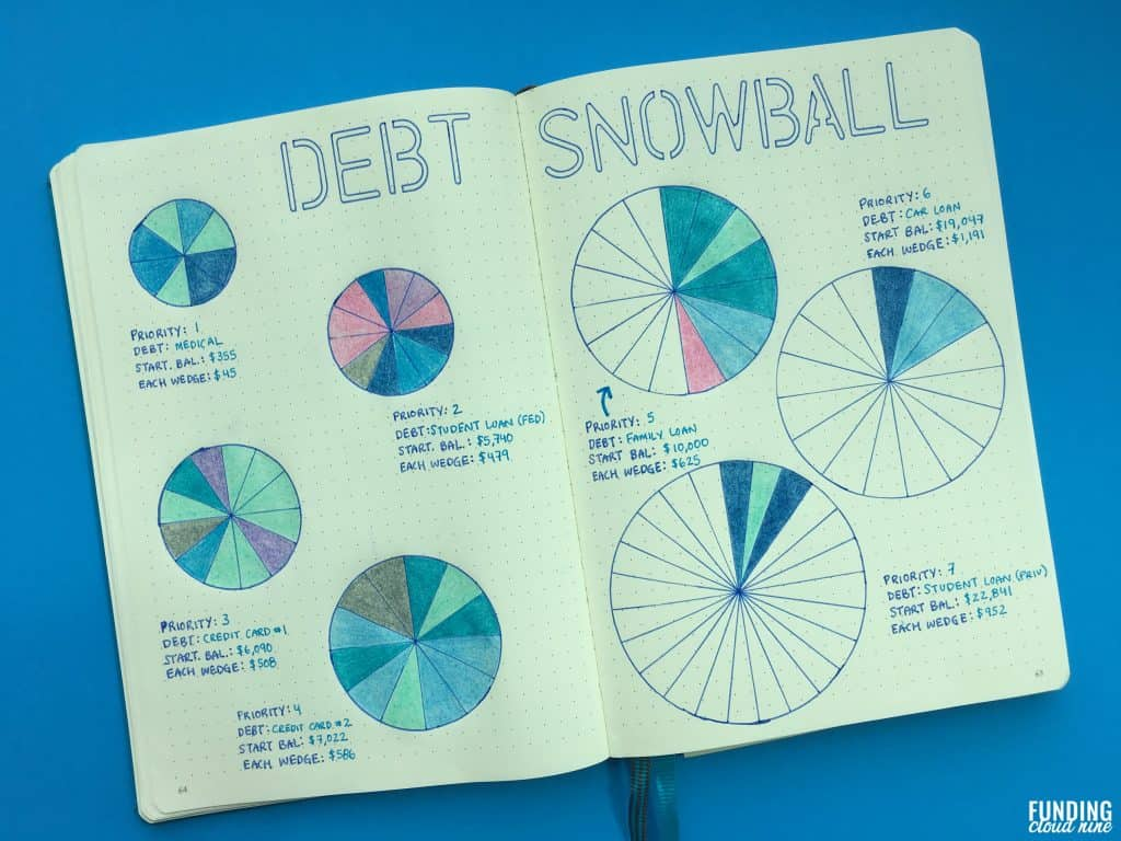 debt-snowball-tracker-bullet-journal-spread