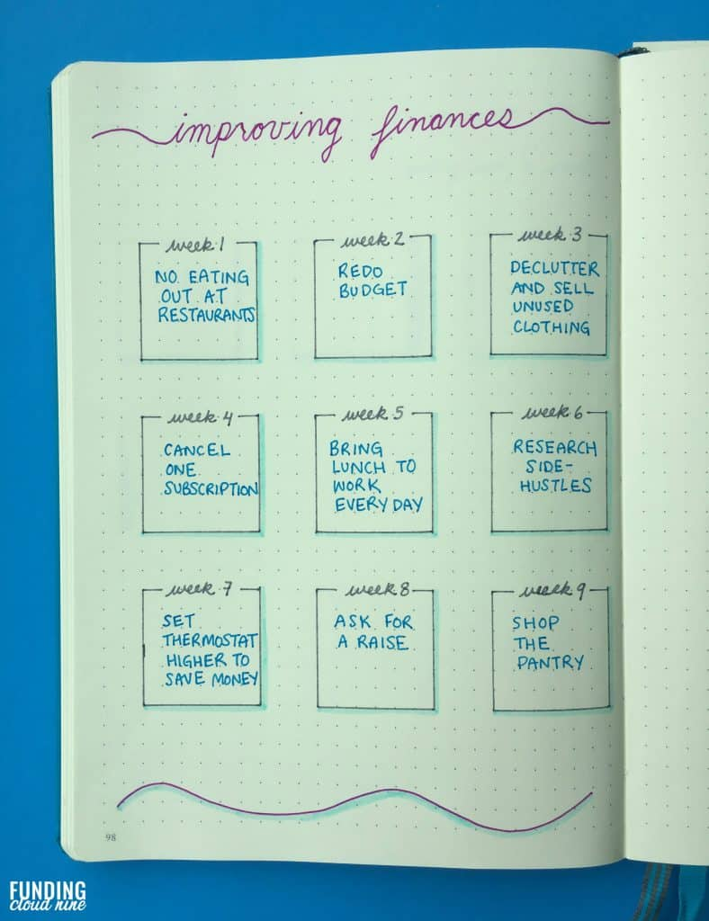 improve-finances-ideas-bullet-journal-spread