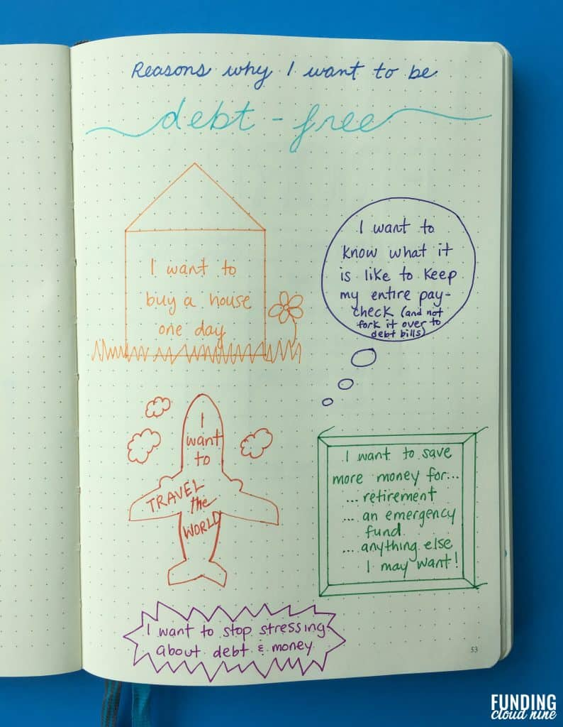 reasons-to-be-debt-free-bullet-journal