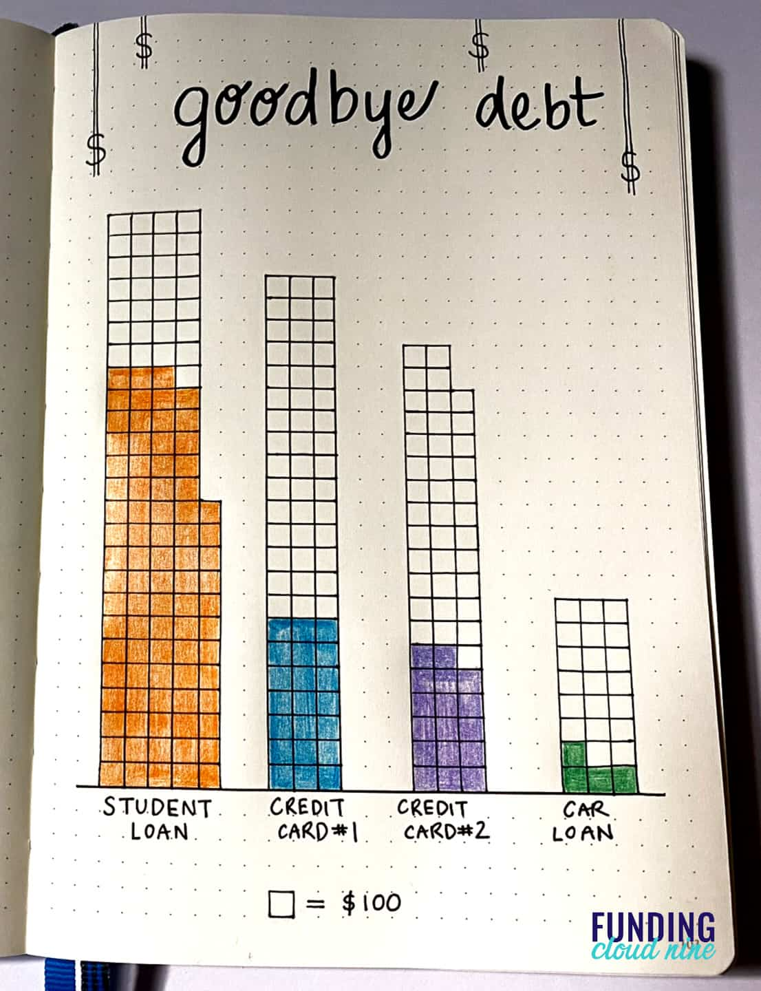 Debt Tracker in Bullet Journal to Help You Pay off Debt